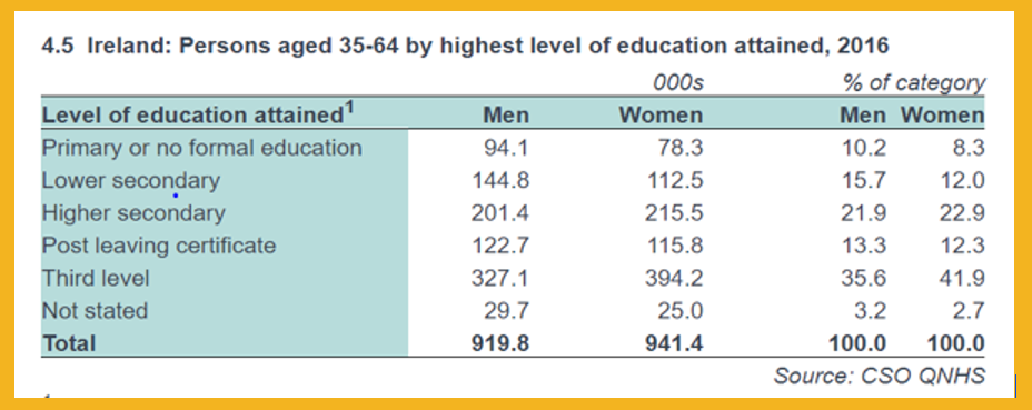 statistics women in corporate